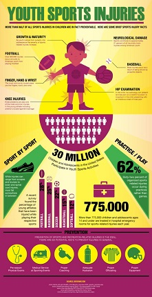children football infographic